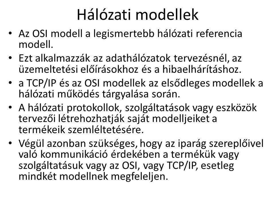 Hálózati modellek Az OSI modell a legismertebb hálózati referencia modell. Ezt alkalmazzák az adathálózatok tervezésnél, az üzemeltetési előírásokhoz