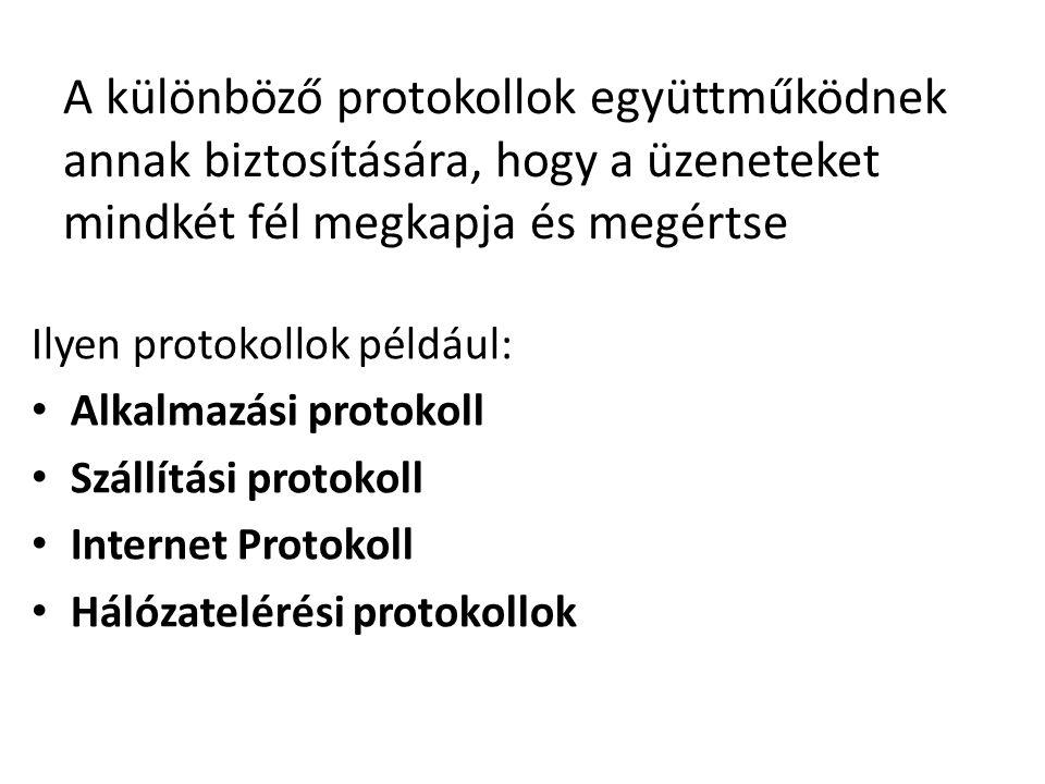 A különböző protokollok együttműködnek annak biztosítására, hogy a üzeneteket mindkét fél megkapja és megértse Ilyen protokollok például: Alkalmazási