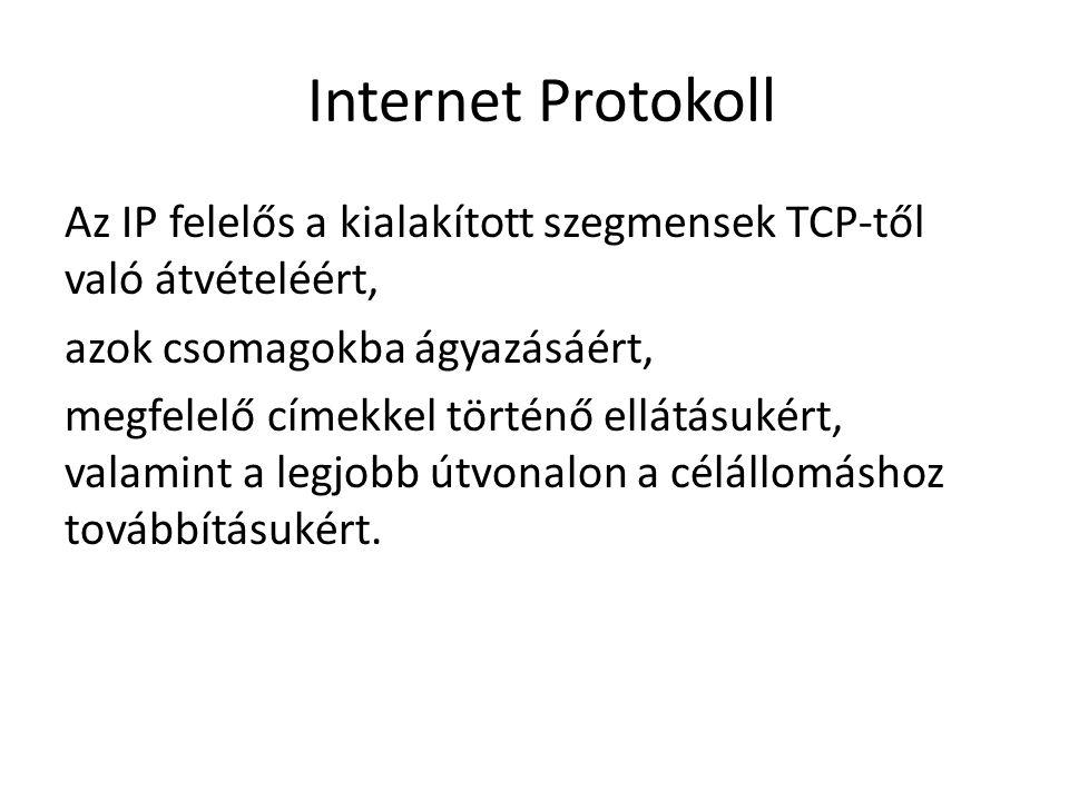 Internet Protokoll Az IP felelős a kialakított szegmensek TCP-től való átvételéért, azok csomagokba ágyazásáért, megfelelő címekkel történő ellátásuké