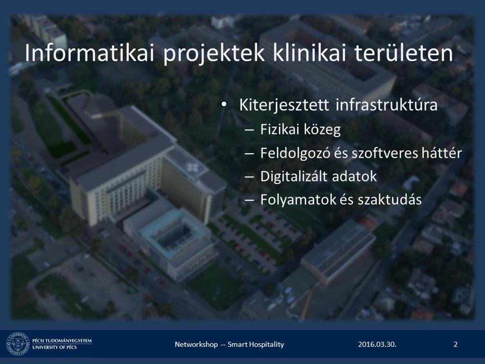 Informatikai projektek klinikai területen Kiterjesztett infrastruktúra – Fizikai közeg – Feldolgozó és szoftveres háttér – Digitalizált adatok – Folyamatok és szaktudás 2016.03.30.Networkshop -- Smart Hospitality2