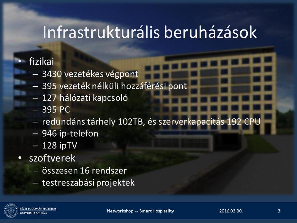 Infrastrukturális beruházások fizikai – 3430 vezetékes végpont – 395 vezeték nélküli hozzáférési pont – 127 hálózati kapcsoló – 395 PC – redundáns tárhely 102TB, és szerverkapacitás 192 CPU – 946 ip-telefon – 128 ipTV szoftverek – összesen 16 rendszer – testreszabási projektek 2016.03.30.Networkshop -- Smart Hospitality3