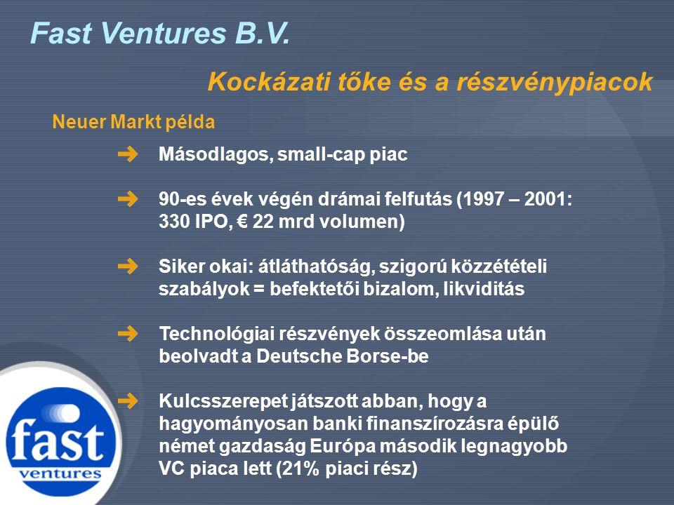 Fast Ventures B.V. Kockázati tőke és a részvénypiacok Másodlagos, small-cap piac 90-es évek végén drámai felfutás (1997 – 2001: 330 IPO, € 22 mrd volu