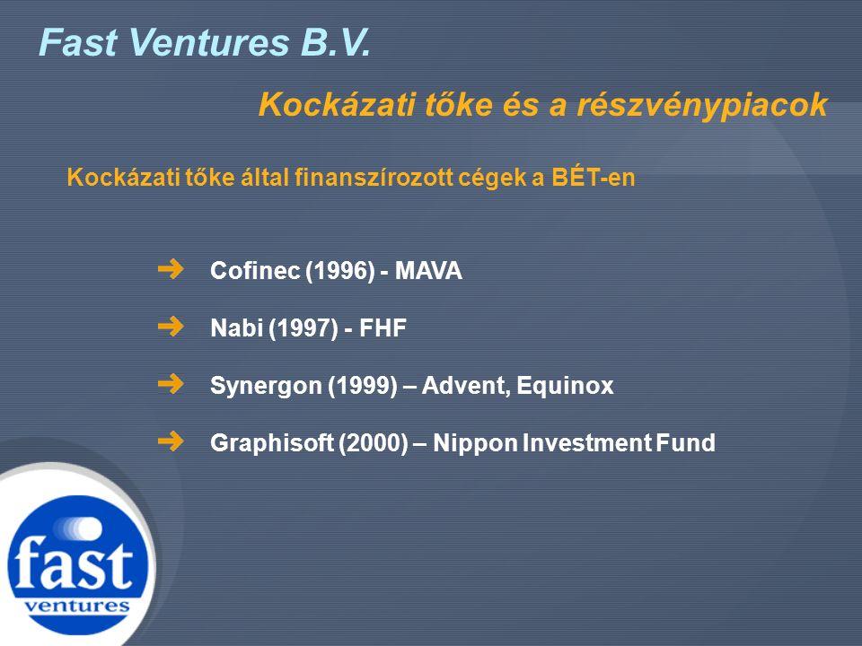 Fast Ventures B.V. Kockázati tőke és a részvénypiacok Cofinec (1996) - MAVA Nabi (1997) - FHF Synergon (1999) – Advent, Equinox Graphisoft (2000) – Ni