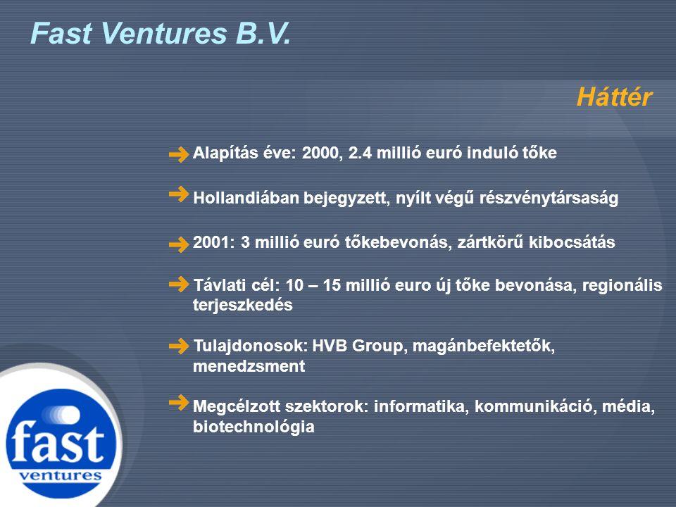 Fast Ventures B.V. Háttér Alapítás éve: 2000, 2.4 millió euró induló tőke Hollandiában bejegyzett, nyílt végű részvénytársaság 2001: 3 millió euró tők
