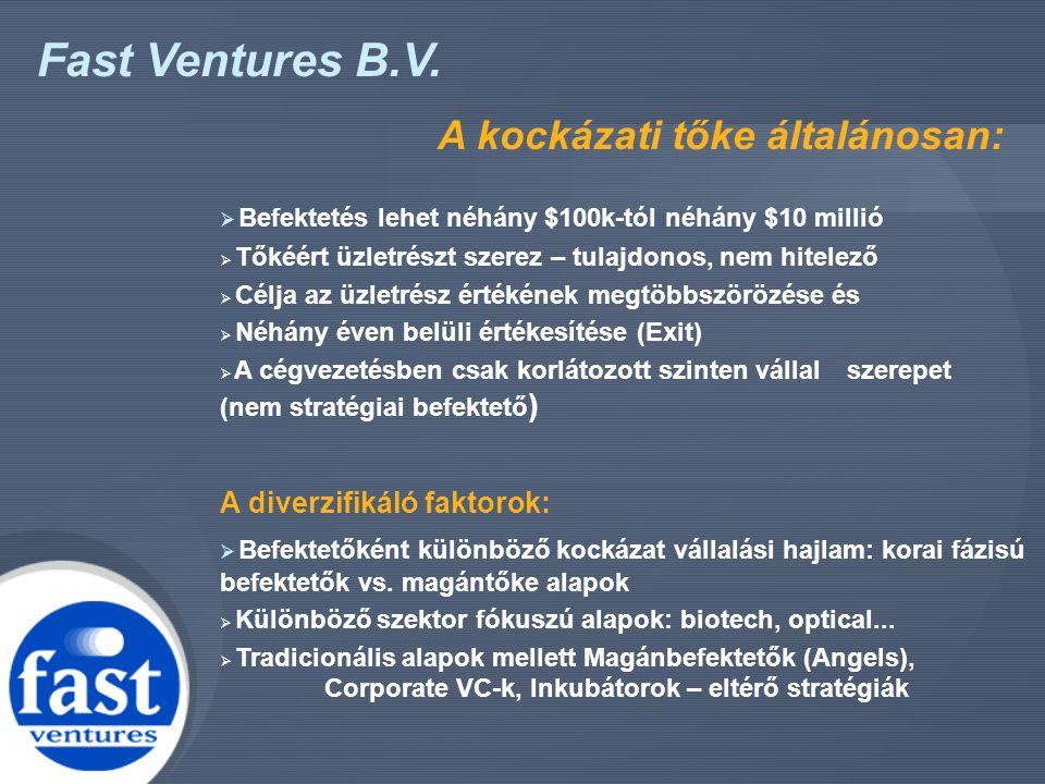 Fast Ventures B.V. A kockázati tőke általánosan:  Befektetés lehet néhány $100k-tól néhány $10 millió  Tőkéért üzletrészt szerez – tulajdonos, nem h