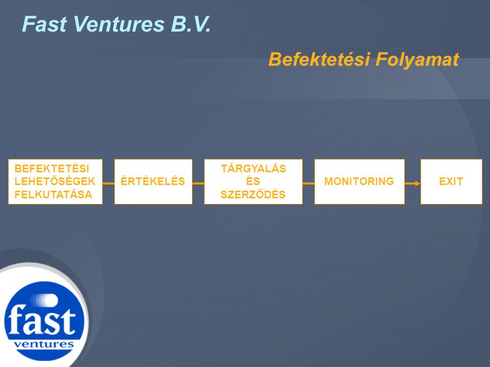 Fast Ventures B.V. Befektetési Folyamat EXIT TÁRGYALÁS ÉS SZERZŐDÉS ÉRTÉKELÉSMONITORING BEFEKTETÉSI LEHETŐSÉGEK FELKUTATÁSA