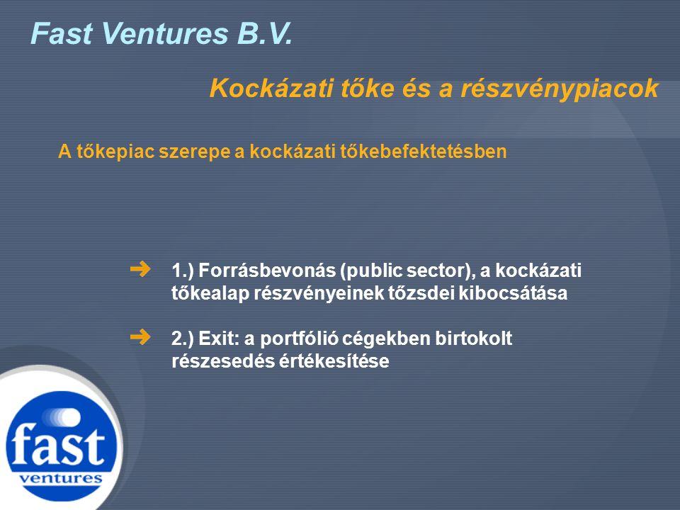 Fast Ventures B.V. Kockázati tőke és a részvénypiacok 1.) Forrásbevonás (public sector), a kockázati tőkealap részvényeinek tőzsdei kibocsátása 2.) Ex
