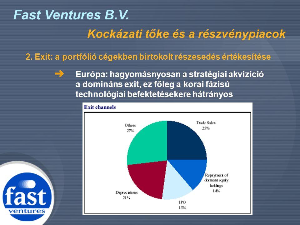 Fast Ventures B.V. Kockázati tőke és a részvénypiacok Európa: hagyomásnyosan a stratégiai akvizíció a domináns exit, ez főleg a korai fázisú technológ