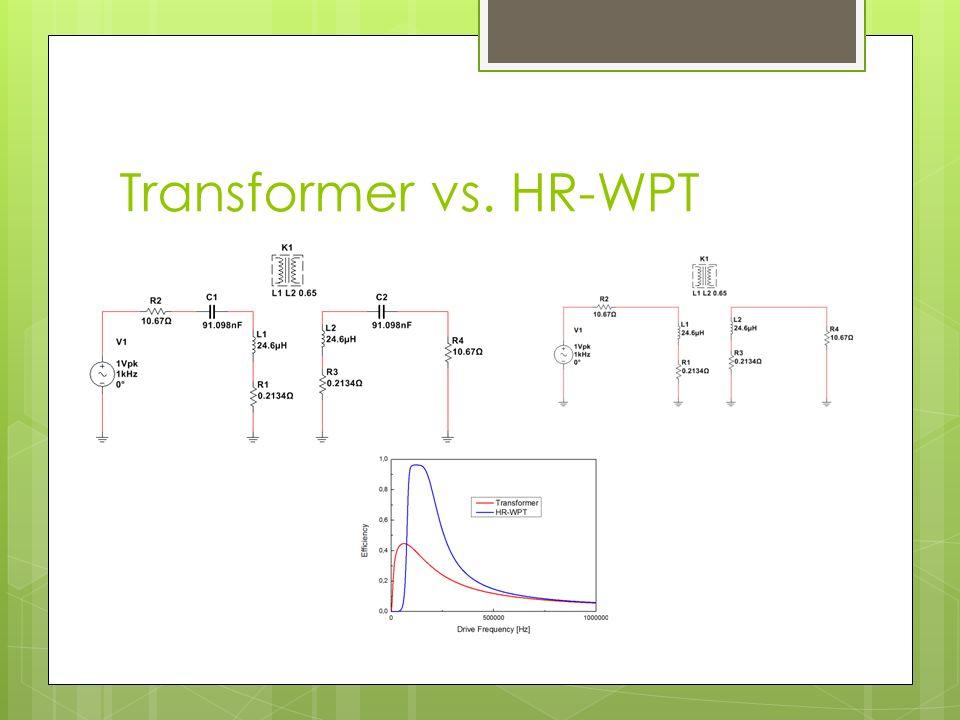 Transformer vs. HR-WPT