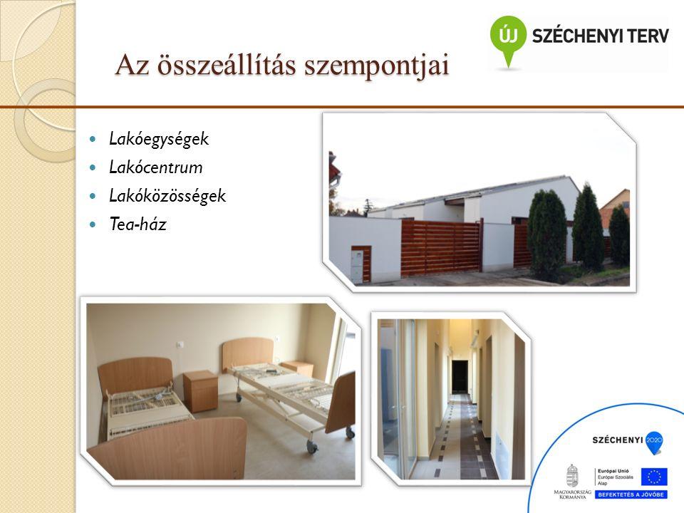 Támogatott lakhatást nyújtó épületek elhelyezkedése 5 ingatlan Nagymágocson 6 ingatlan Szentesen