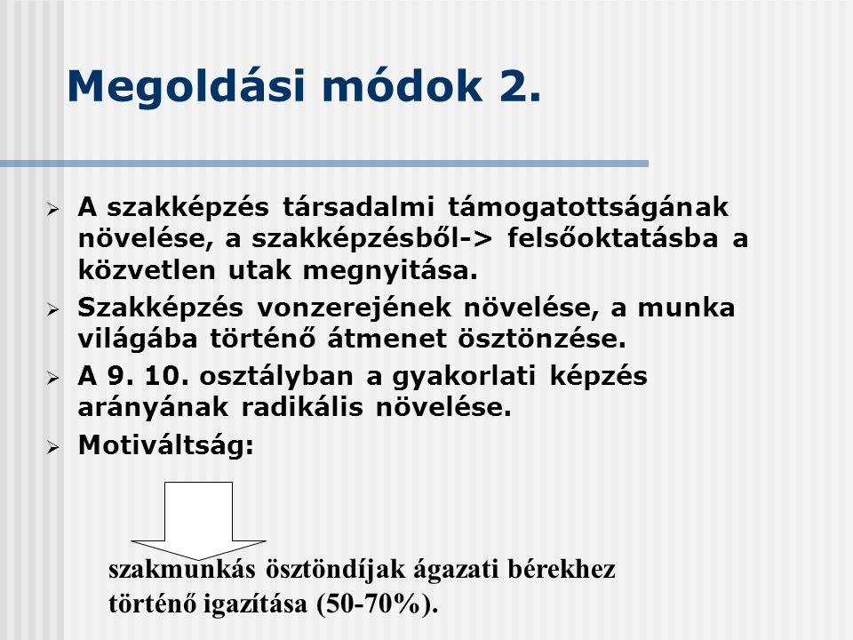 Megoldási módok 2.