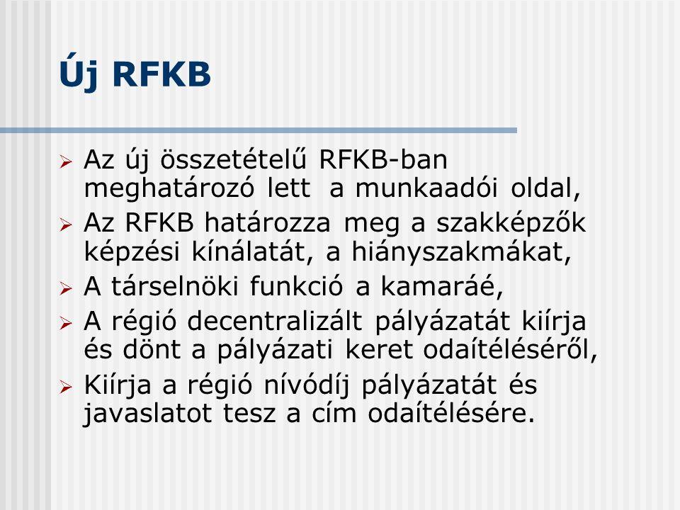 Új RFKB  Az új összetételű RFKB-ban meghatározó lett a munkaadói oldal,  Az RFKB határozza meg a szakképzők képzési kínálatát, a hiányszakmákat,  A társelnöki funkció a kamaráé,  A régió decentralizált pályázatát kiírja és dönt a pályázati keret odaítéléséről,  Kiírja a régió nívódíj pályázatát és javaslatot tesz a cím odaítélésére.