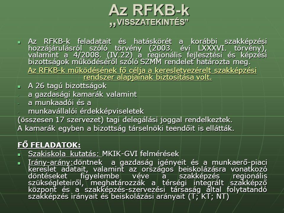 Az RFKB-k feladatait és hatáskörét a korábbi szakképzési hozzájárulásról szóló törvény (2003.