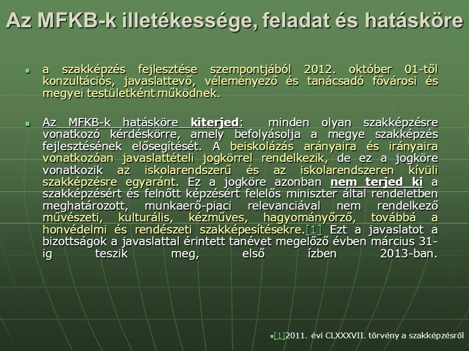 Az MFKB-k illetékessége, feladat és hatásköre a szakképzés fejlesztése szempontjából 2012.