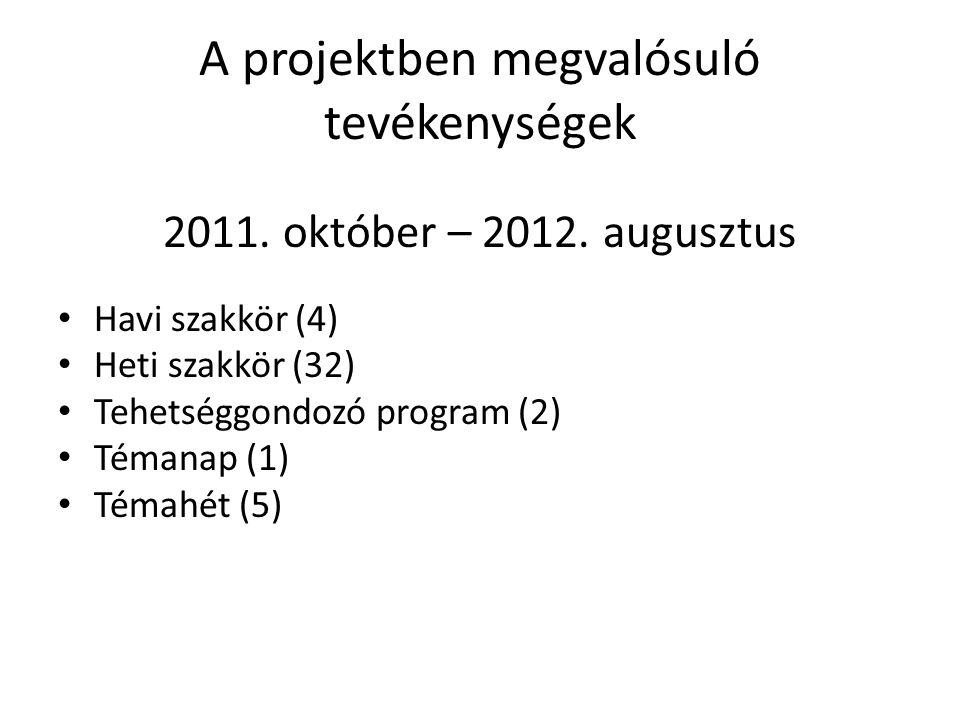 A projektben megvalósuló tevékenységek 2011. október – 2012.