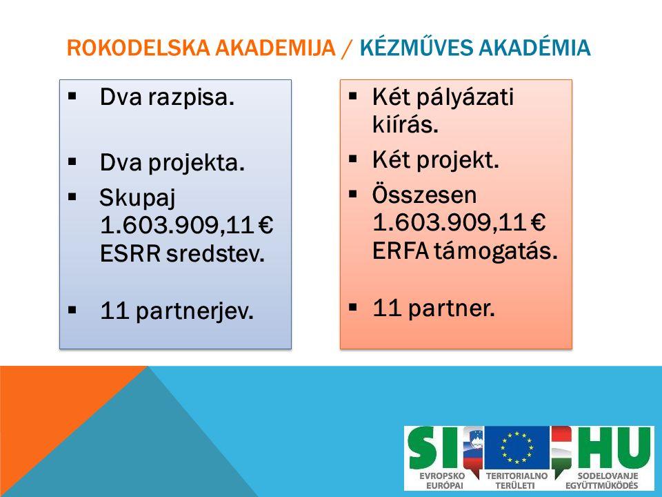  Dva razpisa.  Dva projekta.  Skupaj 1.603.909,11 € ESRR sredstev.