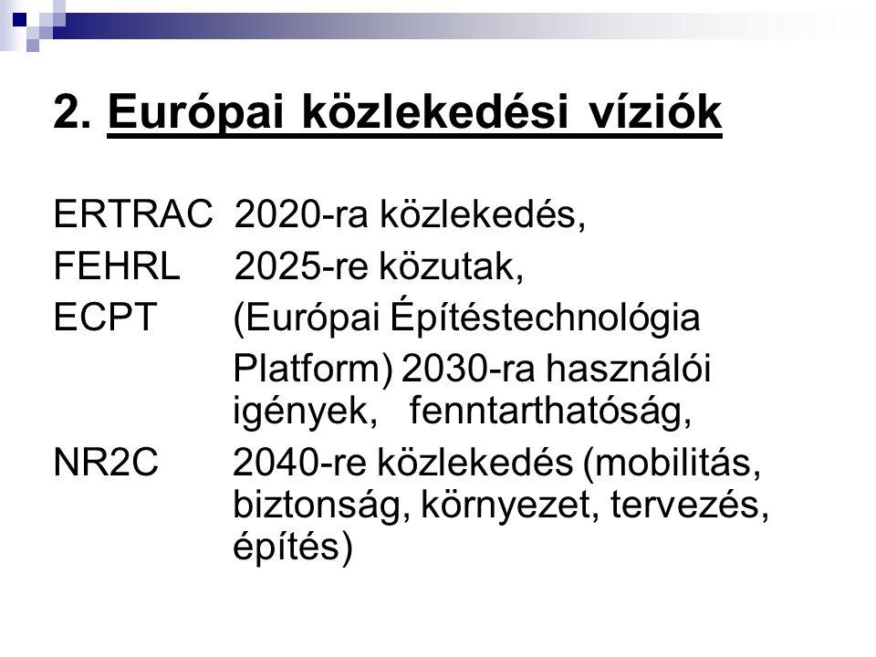 2. Európai közlekedési víziók ERTRAC 2020-ra közlekedés, FEHRL 2025-re közutak, ECPT (Európai Építéstechnológia Platform) 2030-ra használói igények, f