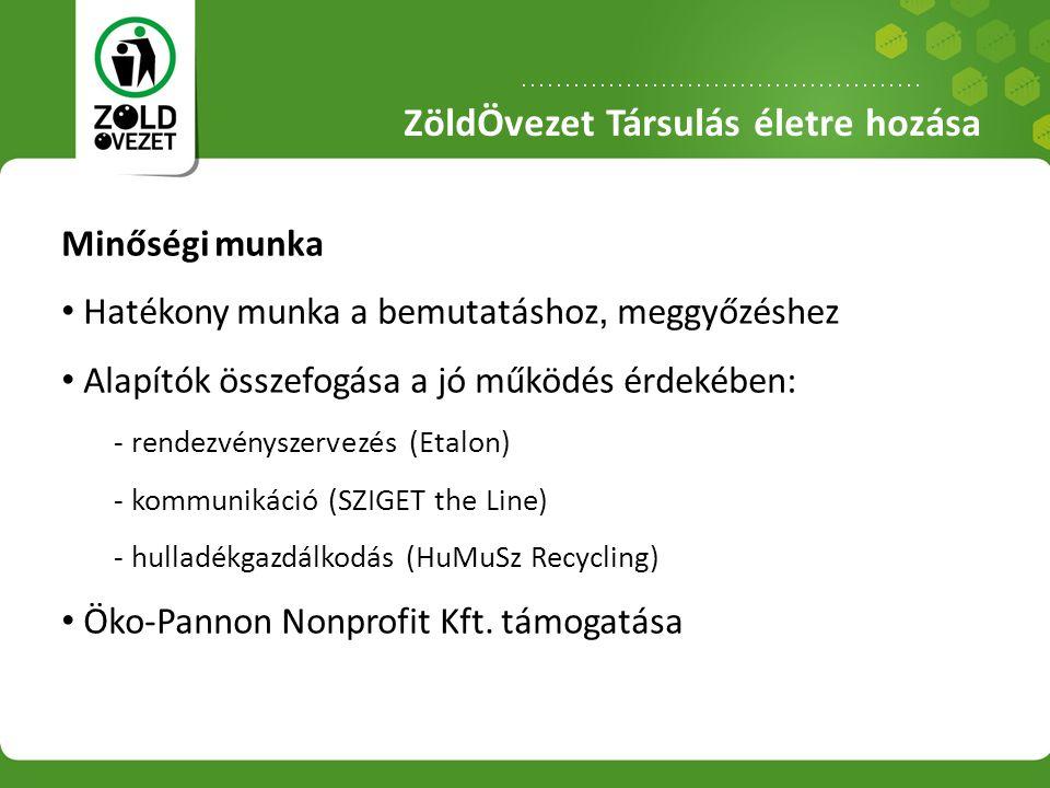 ZöldÖvezet Társulás önállósulása Társadalmi szervezetté válás ‐ ZöldÖvezet Társulás Környezetvédelmi Egyesület ‐Új munkaforma, civil szférába való tagozódás ‐Közhasznú tevékenység végzése Finanszírozási források ‐Pályázati források: EU, Norvég Civil Alap, NCA Referenciák A Zöldövezet Társulás 2009-ben 31, 2010-ben 38 rendezvény zöldítését végezte el.
