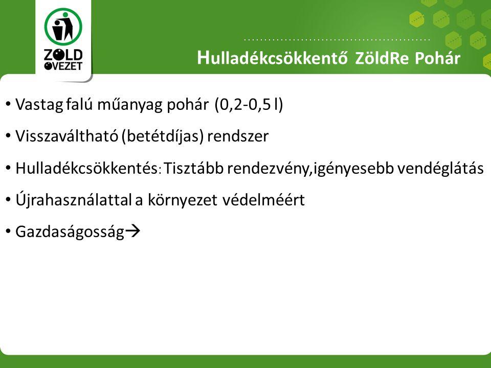 H ulladékcsökkentő ZöldRe Pohár Vastag falú műanyag pohár (0,2-0,5 l) Visszaváltható (betétdíjas) rendszer Hulladékcsökkentés : Tisztább rendezvény,igényesebb vendéglátás Újrahasználattal a környezet védelméért Gazdaságosság 