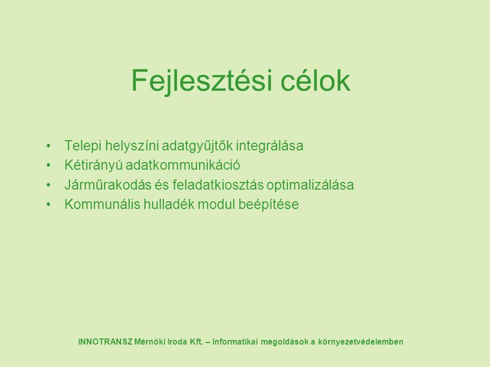 INNOTRANSZ Mérnöki Iroda Kft.