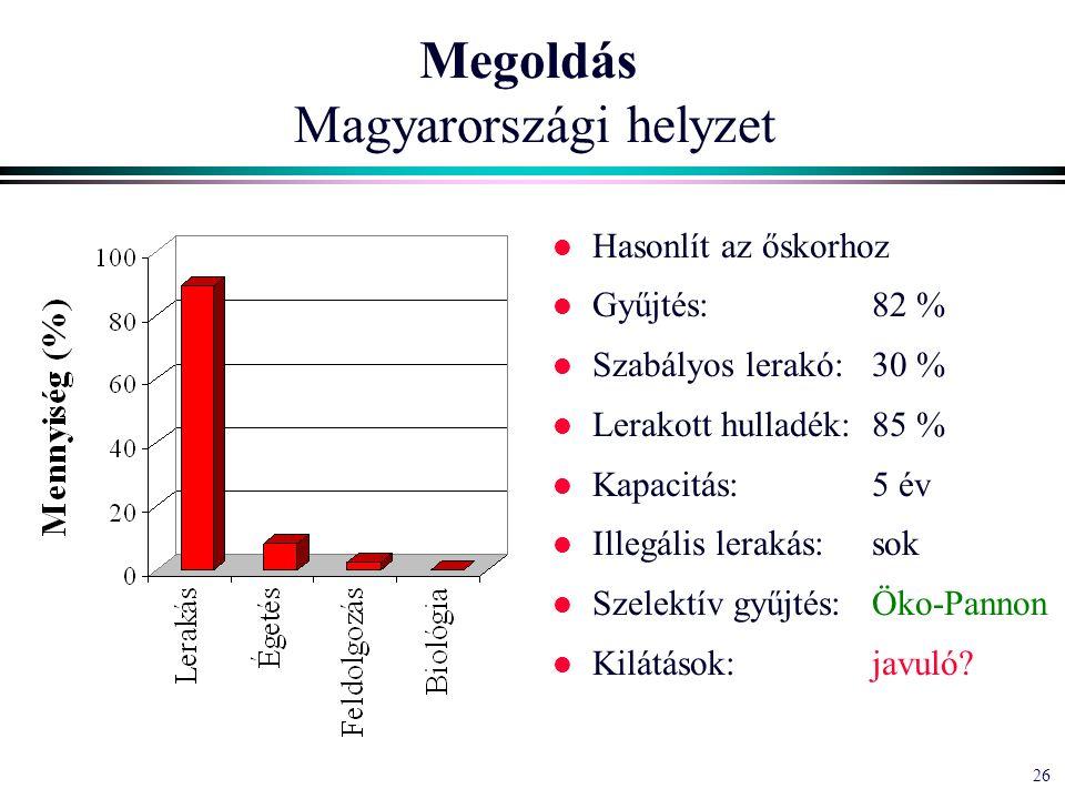 26 Megoldás Magyarországi helyzet l Hasonlít az őskorhoz l Gyűjtés: 82 % l Szabályos lerakó:30 % l Lerakott hulladék:85 % l Kapacitás:5 év l Illegális lerakás:sok l Szelektív gyűjtés:Öko-Pannon l Kilátások:javuló
