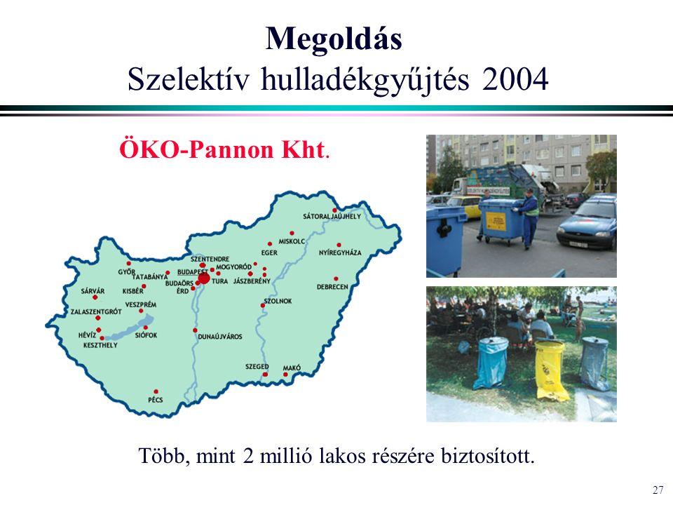27 Megoldás Szelektív hulladékgyűjtés 2004 ÖKO-Pannon Kht.