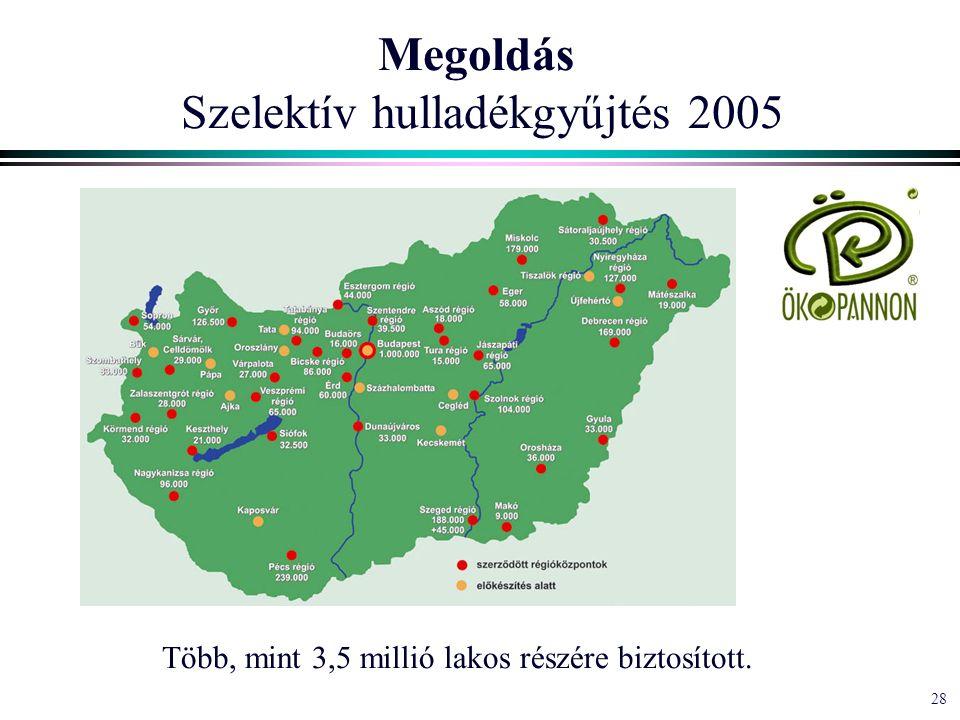 28 Megoldás Szelektív hulladékgyűjtés 2005 Több, mint 3,5 millió lakos részére biztosított.