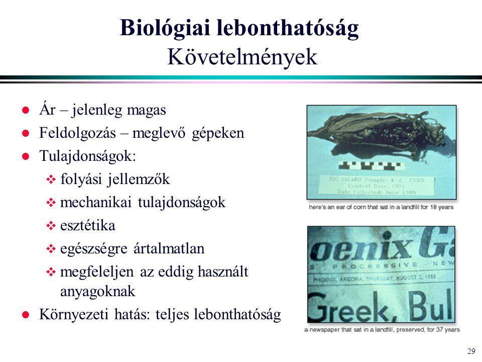 29 Biológiai lebonthatóság Követelmények l Ár – jelenleg magas l Feldolgozás – meglevő gépeken l Tulajdonságok:  folyási jellemzők  mechanikai tulajdonságok  esztétika  egészségre ártalmatlan  megfeleljen az eddig használt anyagoknak l Környezeti hatás: teljes lebonthatóság