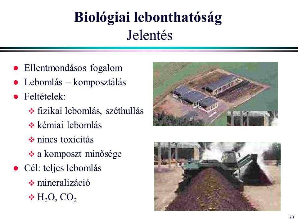 30 Biológiai lebonthatóság Jelentés l Ellentmondásos fogalom l Lebomlás – komposztálás l Feltételek:  fizikai lebomlás, széthullás  kémiai lebomlás  nincs toxicitás  a komposzt minősége l Cél: teljes lebomlás  mineralizáció  H 2 O, CO 2