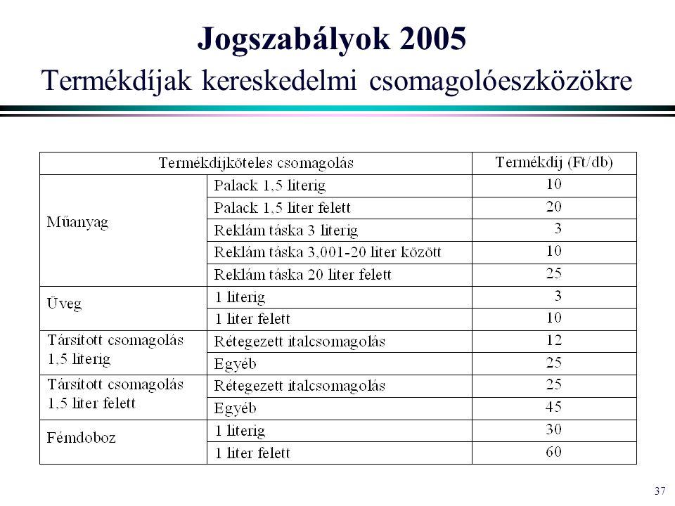 37 Jogszabályok 2005 Termékdíjak kereskedelmi csomagolóeszközökre