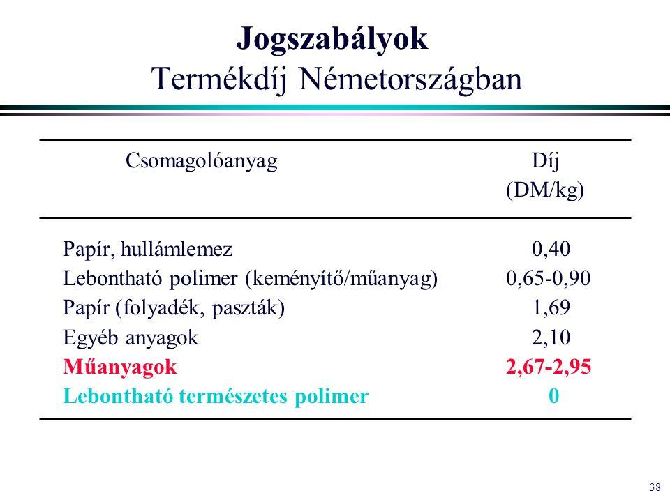 38 Jogszabályok Termékdíj Németországban CsomagolóanyagDíj (DM/kg) Papír, hullámlemez0,40 Lebontható polimer (keményítő/műanyag)0,65-0,90 Papír (folyadék, paszták)1,69 Egyéb anyagok2,10 Műanyagok2,67-2,95 Lebontható természetes polimer 0