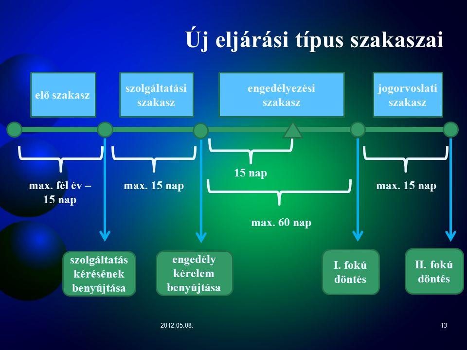 2012.05.08.13 Új eljárási típus szakaszai max. fél év – 15 nap max.