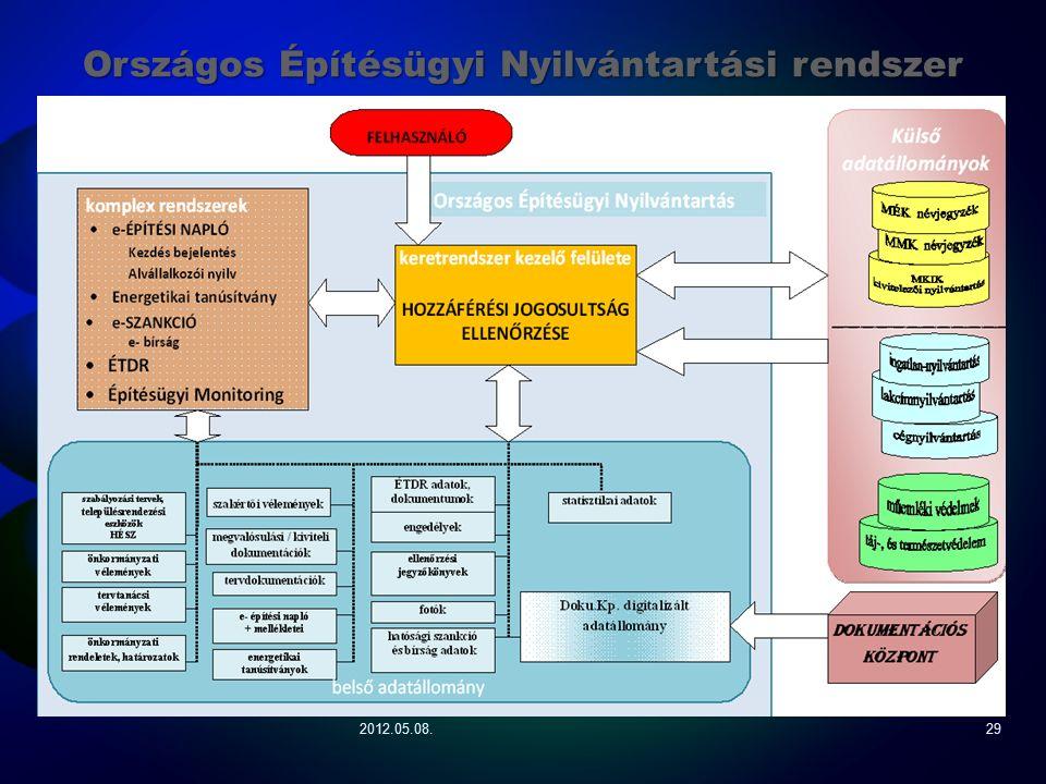 2012.05.08.29 Országos Építésügyi Nyilvántartási rendszer