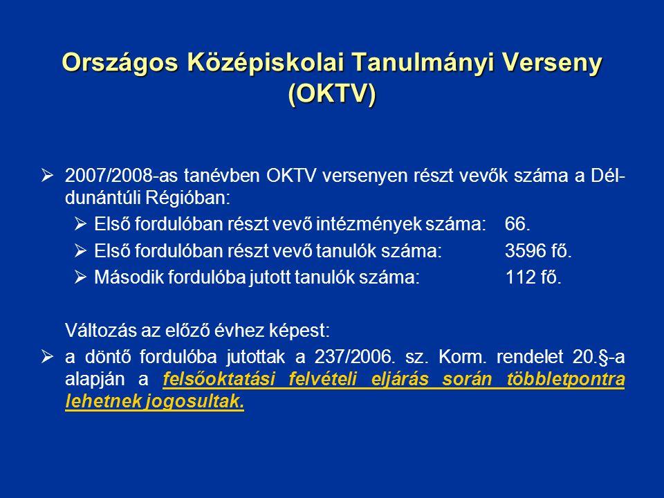 Országos Középiskolai Tanulmányi Verseny (OKTV)  2007/2008-as tanévben OKTV versenyen részt vevők száma a Dél- dunántúli Régióban:  Első fordulóban