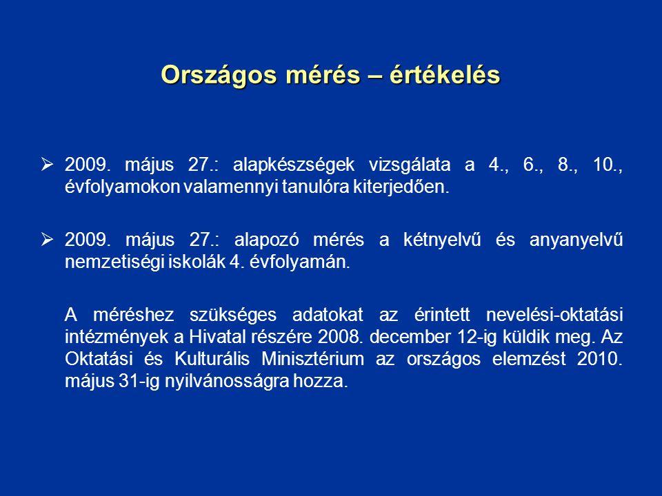 Országos mérés – értékelés  2009. május 27.: alapkészségek vizsgálata a 4., 6., 8., 10., évfolyamokon valamennyi tanulóra kiterjedően.  2009. május