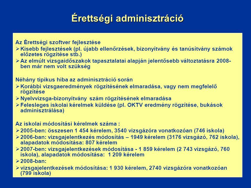 Érettségi adminisztráció Az Érettségi szoftver fejlesztése  Kisebb fejlesztések (pl. újabb ellenőrzések, bizonyítvány és tanúsítvány számok előzetes