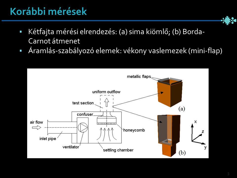 Korábbi mérések 3  Kétfajta mérési elrendezés: (a) sima kiömlő; (b) Borda- Carnot átmenet  Áramlás-szabályozó elemek: vékony vaslemezek (mini-flap)