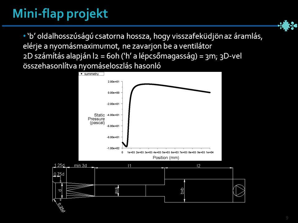 9 'b' oldalhosszúságú csatorna hossza, hogy visszafeküdjön az áramlás, elérje a nyomásmaximumot, ne zavarjon be a ventilátor 2D számítás alapján l2 = 60h ('h' a lépcsőmagasság) = 3m; 3D-vel összehasonlítva nyomáseloszlás hasonló Mini-flap projekt