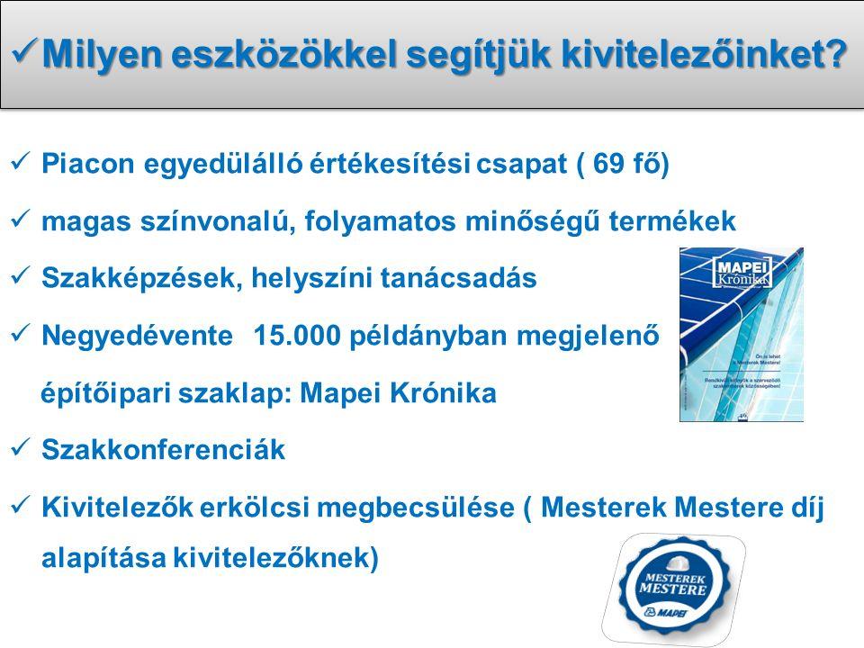 Piacon egyedülálló értékesítési csapat ( 69 fő) magas színvonalú, folyamatos minőségű termékek Szakképzések, helyszíni tanácsadás Negyedévente 15.000 példányban megjelenő építőipari szaklap: Mapei Krónika Szakkonferenciák Kivitelezők erkölcsi megbecsülése ( Mesterek Mestere díj alapítása kivitelezőknek) Milyen eszközökkel segítjük kivitelezőinket.
