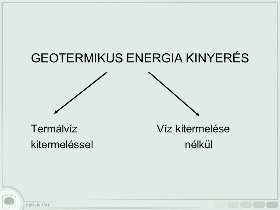 GEOTERMIKUS ENERGIA KINYERÉS Termálvíz Víz kitermelése kitermelésselnélkül