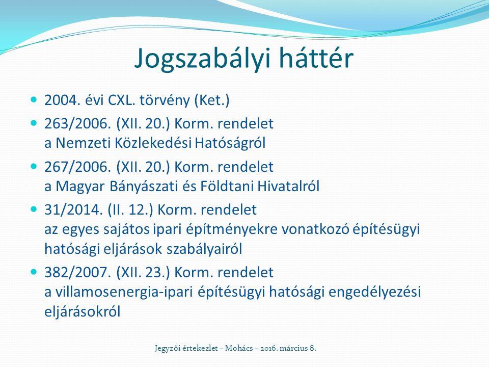 Jogszabályi háttér 2004. évi CXL. törvény (Ket.) 263/2006.