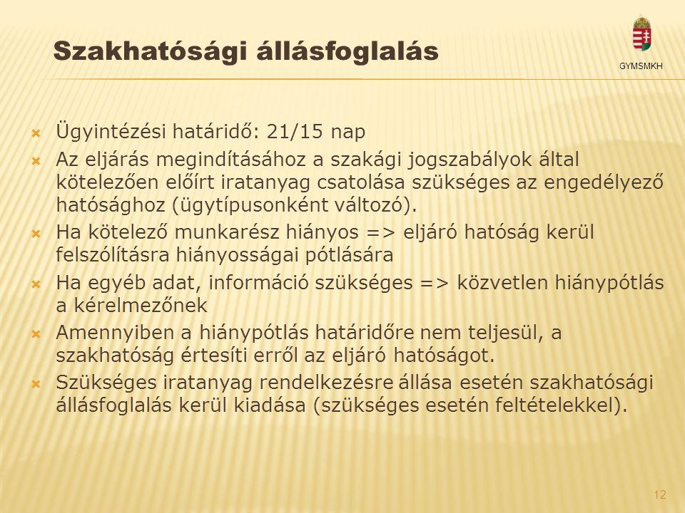  Ügyintézési határidő: 21/15 nap  Az eljárás megindításához a szakági jogszabályok által kötelezően előírt iratanyag csatolása szükséges az engedély
