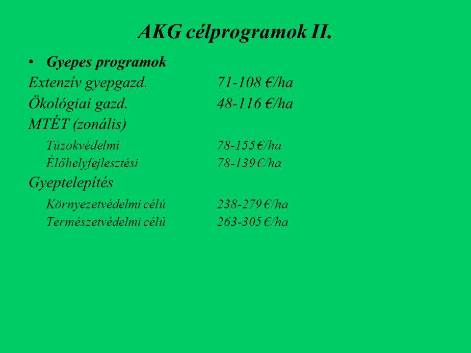 AKG célprogramok II.