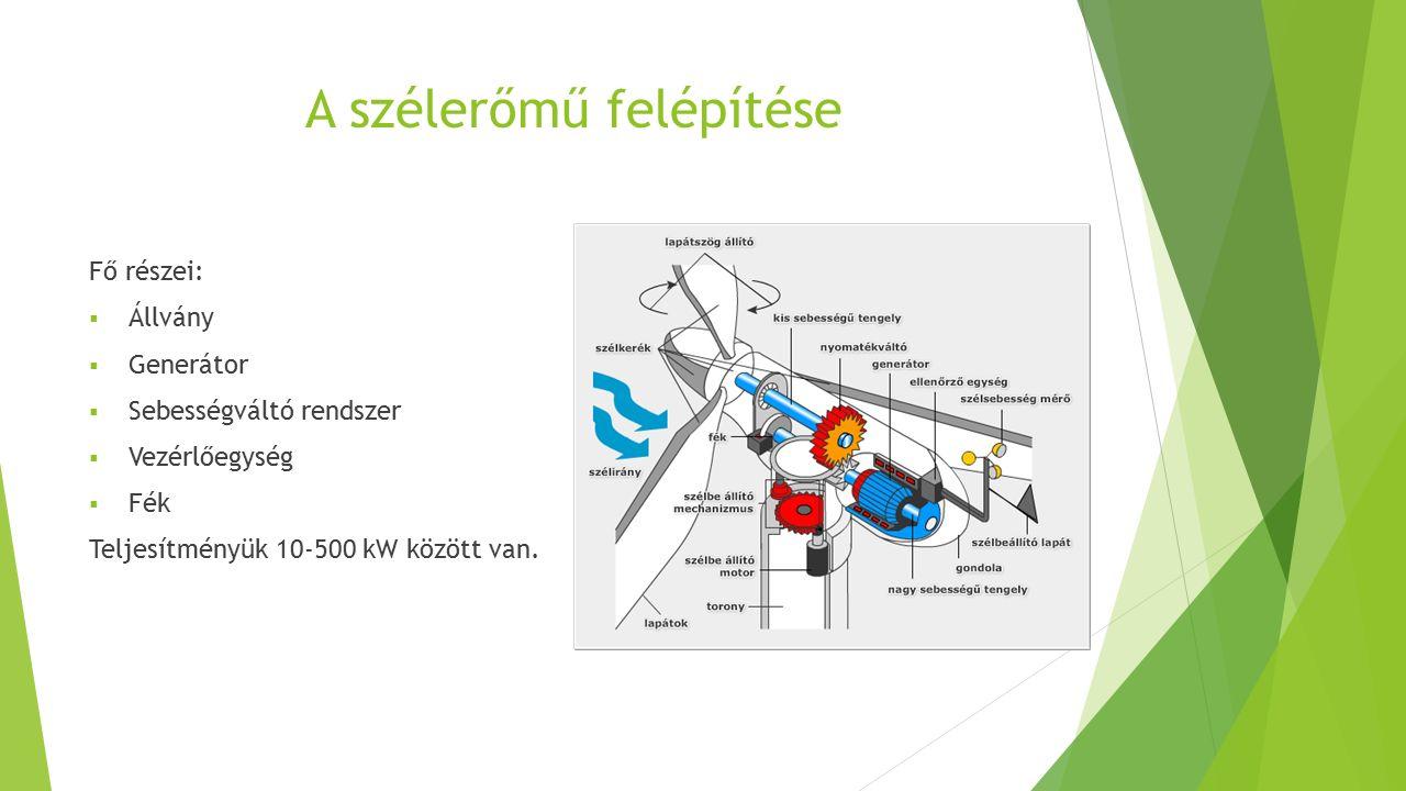 A szélerőmű felépítése Fő részei:  Állvány  Generátor  Sebességváltó rendszer  Vezérlőegység  Fék Teljesítményük 10-500 kW között van.