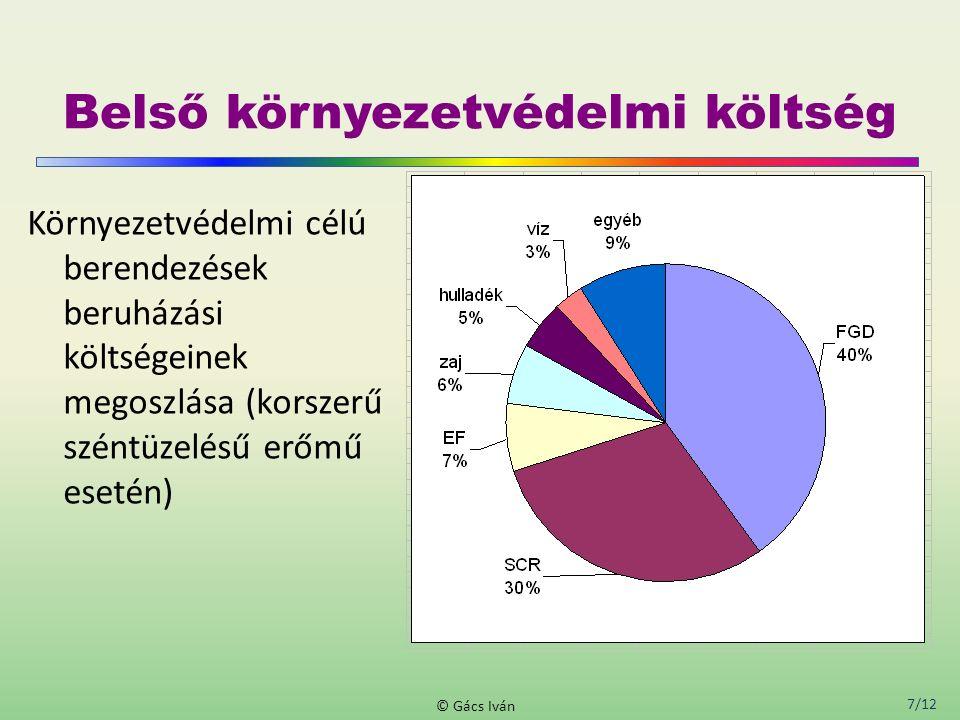 7/12 © Gács Iván Belső környezetvédelmi költség Környezetvédelmi célú berendezések beruházási költségeinek megoszlása (korszerű széntüzelésű erőmű esetén)