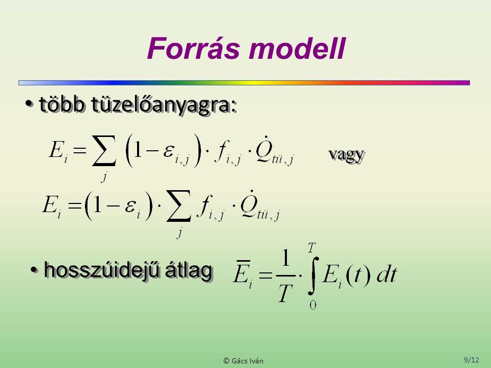 9/12 © Gács Iván Forrás modell több tüzelőanyagra: vagy hosszúidejű átlag