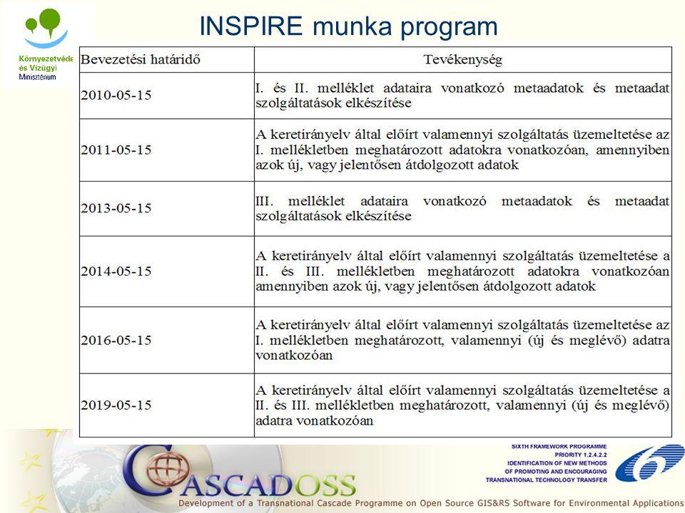 INSPIRE munka program