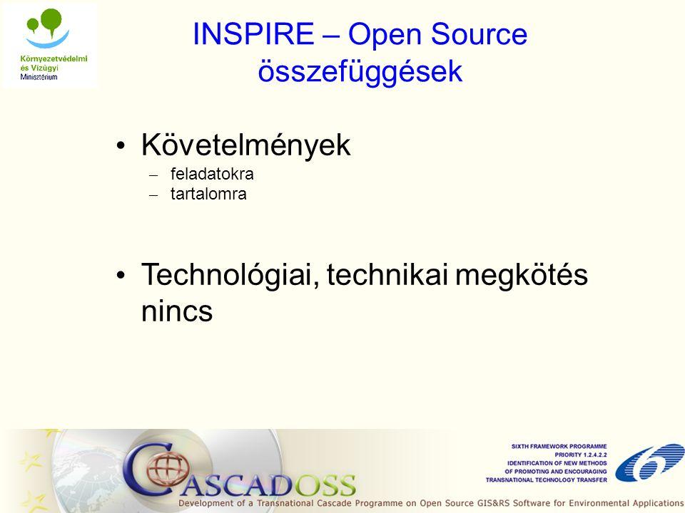 INSPIRE – Open Source összefüggések Követelmények – feladatokra – tartalomra Technológiai, technikai megkötés nincs