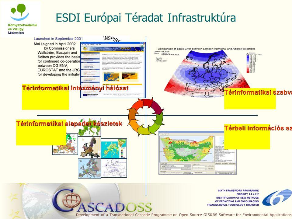 ESDI Európai Téradat Infrastruktúra Térinformatikai intézményi hálózat Térinformatikai szabványok Térbeli információs szolgáltatások Térinformatikai alapadat készletek
