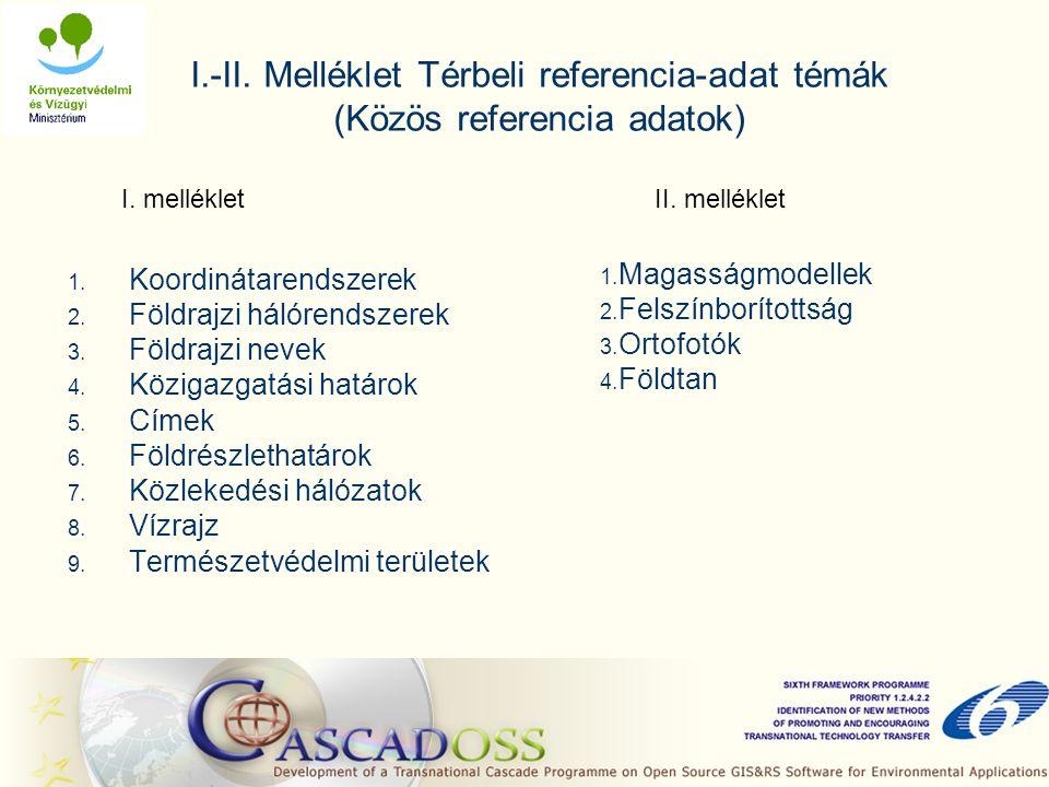 I.-II. Melléklet Térbeli referencia-adat témák (Közös referencia adatok) I.